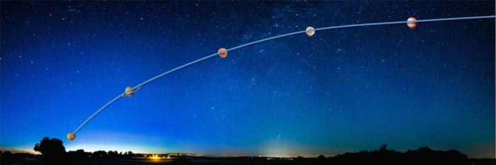 Planetes-alignees2