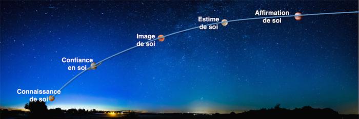 Planetes-alignees3